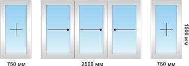 Рама на алюминиевом профиле 4 секции